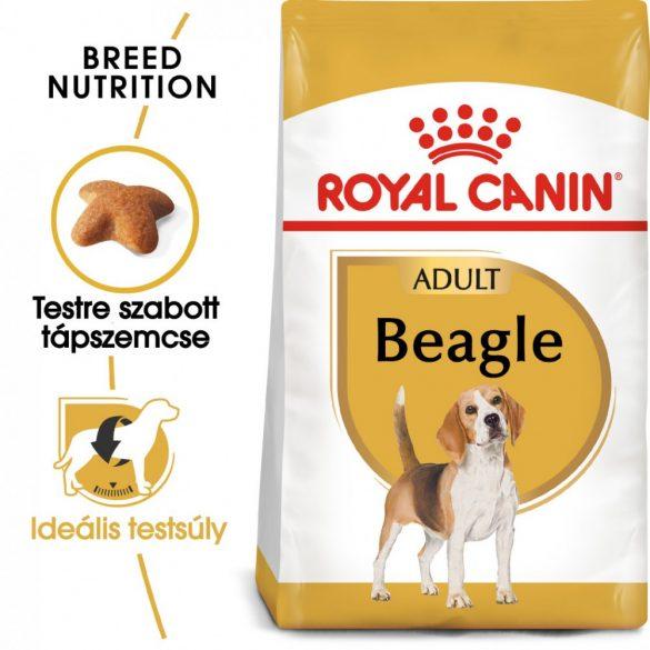 ROYAL CANIN BEAGLE ADULT 12kg Száraz kutyatáp
